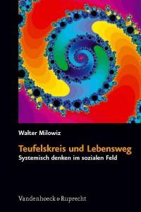 0527_2009 Milowiz